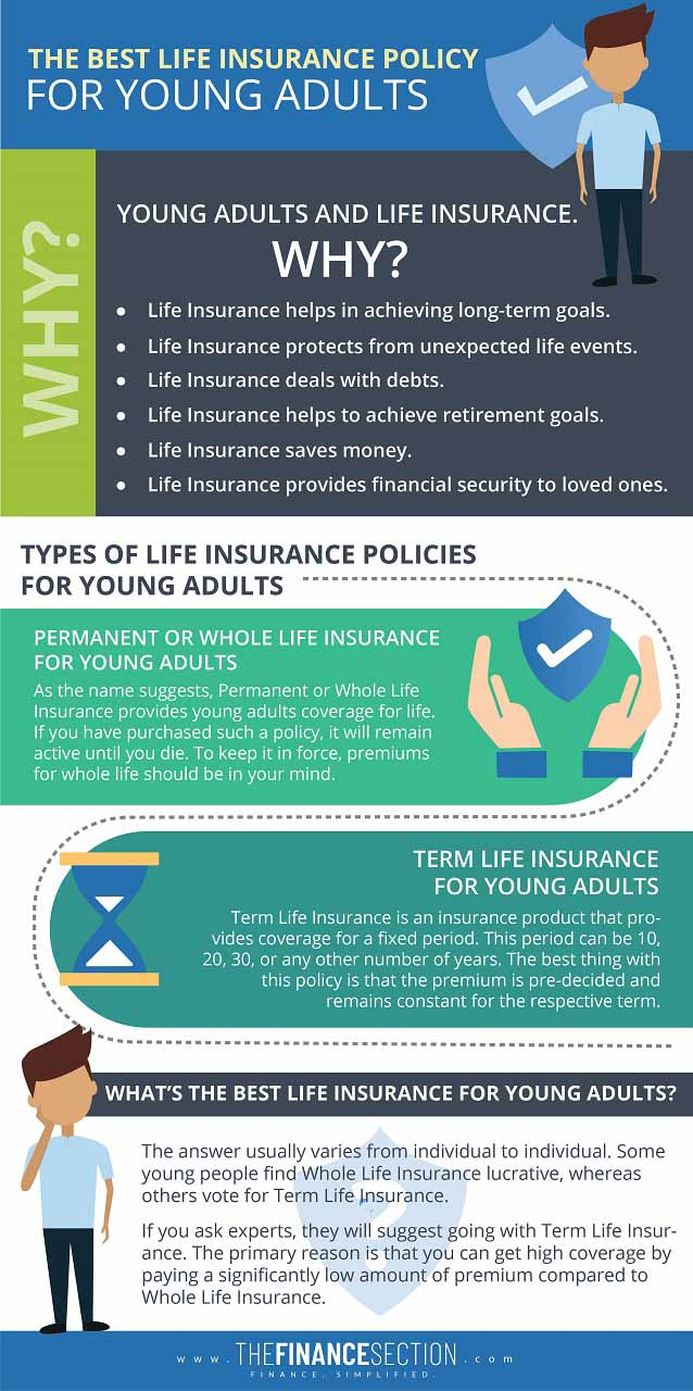 What's the best life insurance policy for young adults?